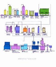 碳酸饮料生产设备及流程